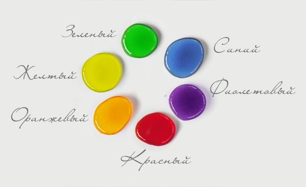 элементарный цветовой круг из 6-ти элементов