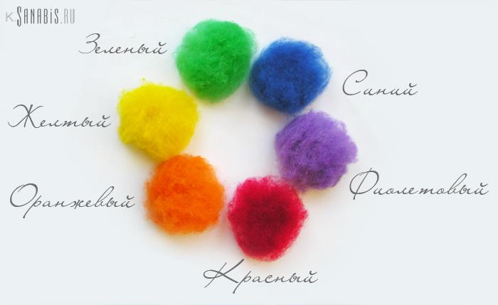 элементарный цветовой круг