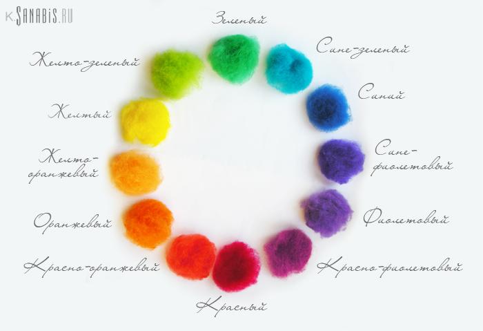 12 основных цветов